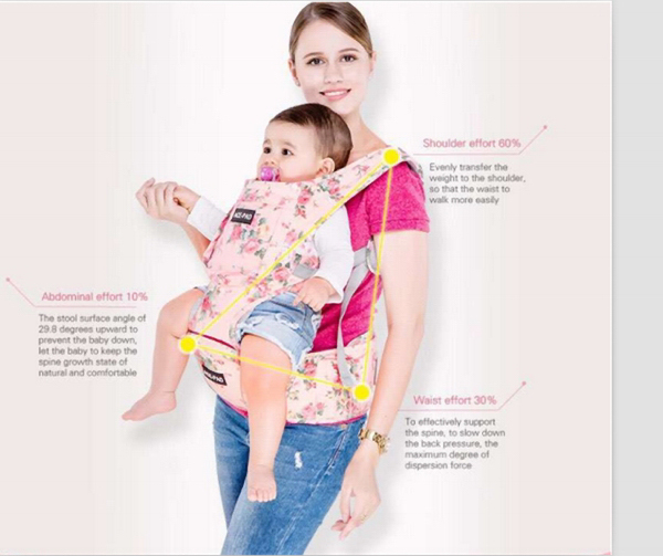 Healthy Cotton Baby Sling Wrap Fashion Design Ergonomic Baby