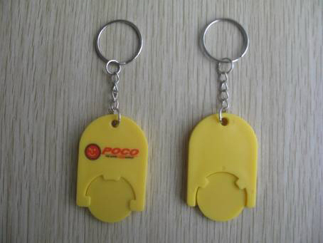 coin key holders